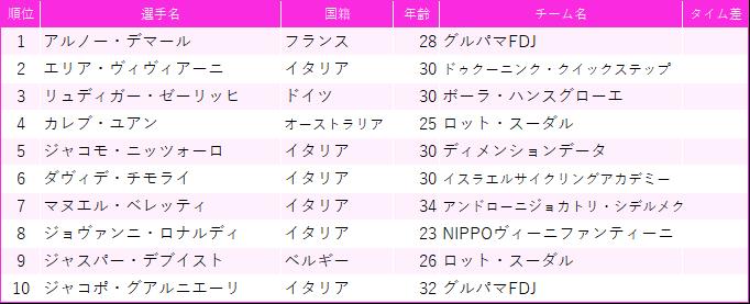 f:id:SuzuTamaki:20190525214622p:plain