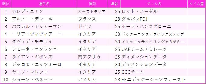 f:id:SuzuTamaki:20190525215222p:plain