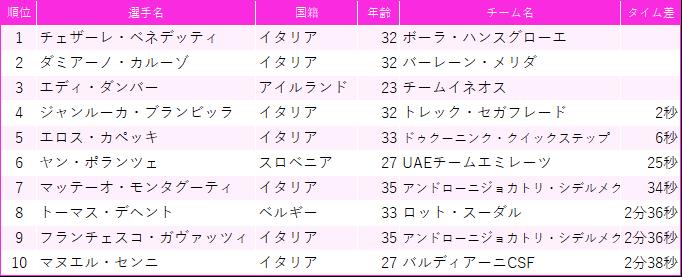 f:id:SuzuTamaki:20190525221440p:plain