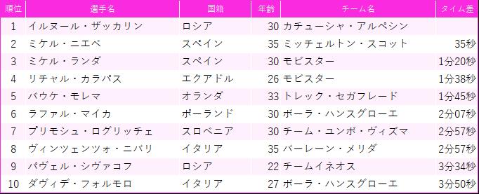 f:id:SuzuTamaki:20190526205730p:plain