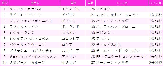 f:id:SuzuTamaki:20190526221722p:plain