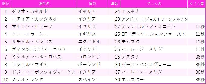 f:id:SuzuTamaki:20190528224823p:plain