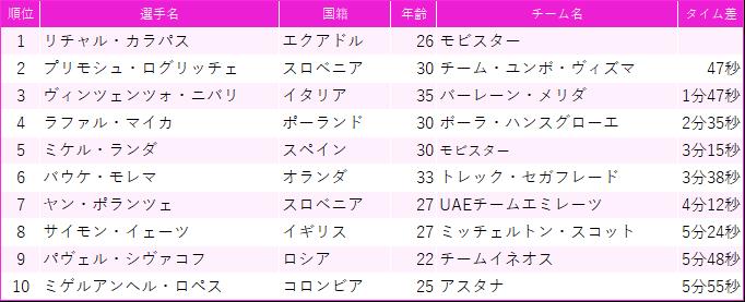 f:id:SuzuTamaki:20190529000923p:plain