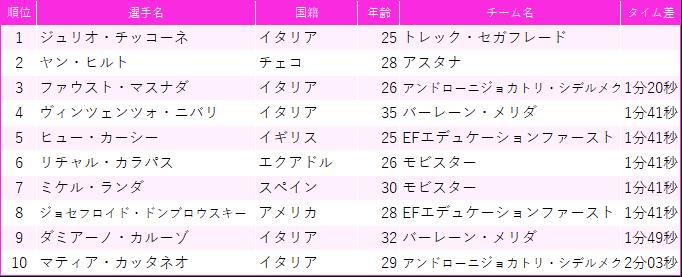 f:id:SuzuTamaki:20190531232156p:plain