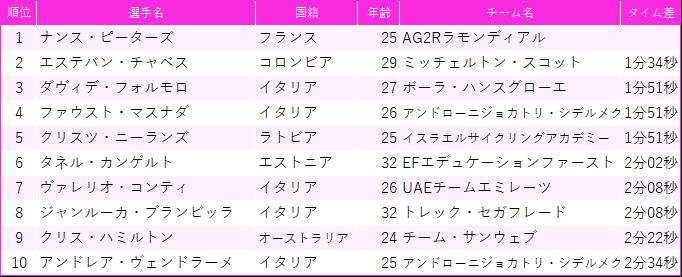 f:id:SuzuTamaki:20190602105118p:plain