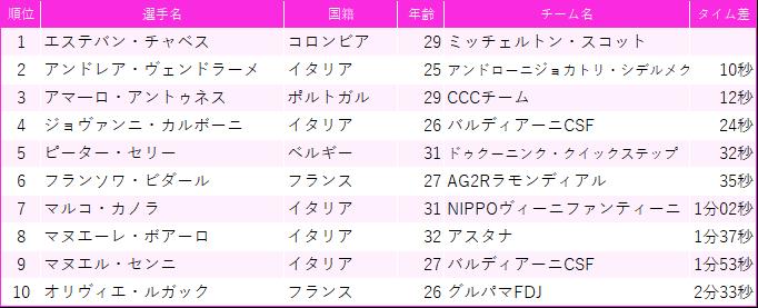 f:id:SuzuTamaki:20190602144611p:plain