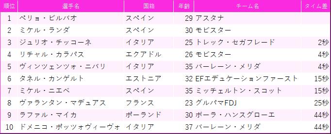 f:id:SuzuTamaki:20190602150015p:plain