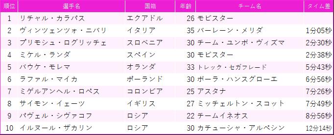 f:id:SuzuTamaki:20190603230148p:plain