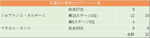 f:id:SuzuTamaki:20190605002728p:plain