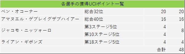 f:id:SuzuTamaki:20190605003611p:plain