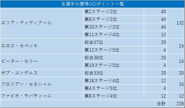 f:id:SuzuTamaki:20190605004928p:plain