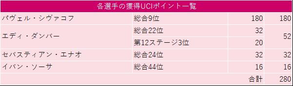 f:id:SuzuTamaki:20190605005535p:plain