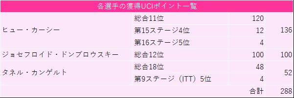 f:id:SuzuTamaki:20190605005743p:plain