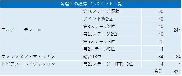 f:id:SuzuTamaki:20190606023248p:plain