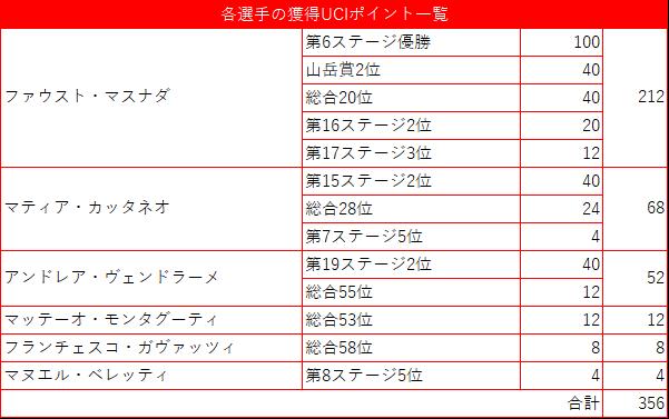 f:id:SuzuTamaki:20190606023756p:plain