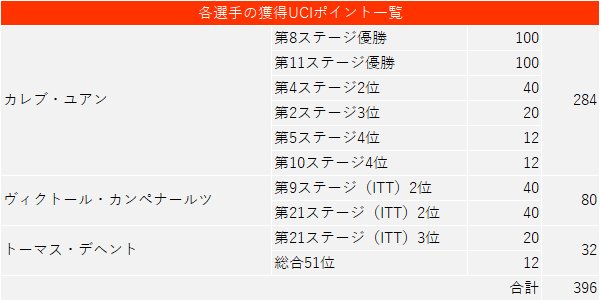 f:id:SuzuTamaki:20190606024115p:plain