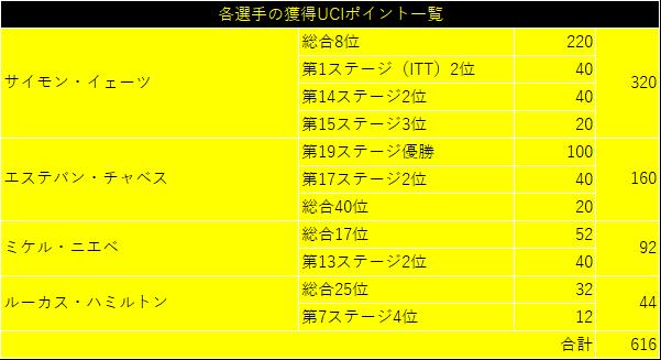 f:id:SuzuTamaki:20190606024530p:plain