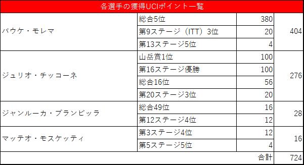 f:id:SuzuTamaki:20190606024800p:plain
