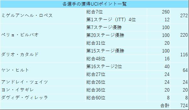 f:id:SuzuTamaki:20190606025034p:plain