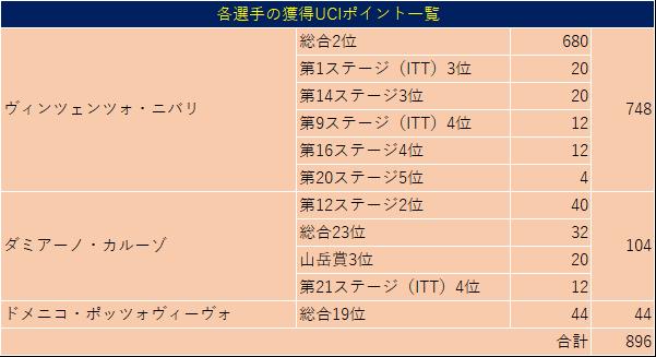 f:id:SuzuTamaki:20190606025258p:plain