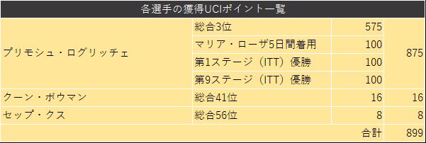 f:id:SuzuTamaki:20190606025508p:plain