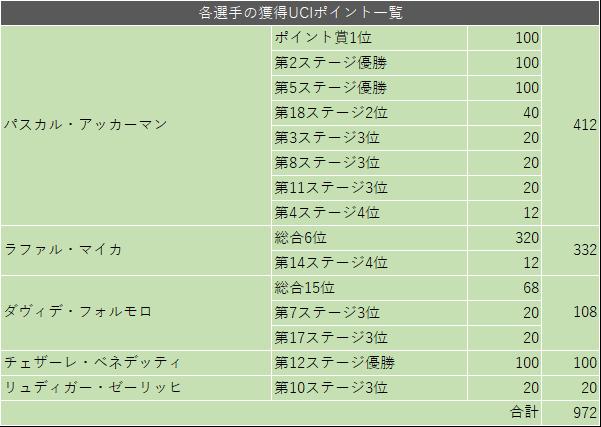 f:id:SuzuTamaki:20190606025719p:plain