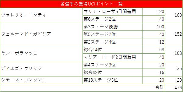 f:id:SuzuTamaki:20190608103404p:plain