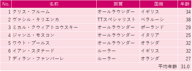 f:id:SuzuTamaki:20190609115142p:plain