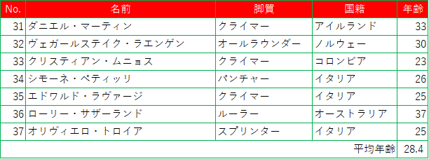 f:id:SuzuTamaki:20190609120851p:plain