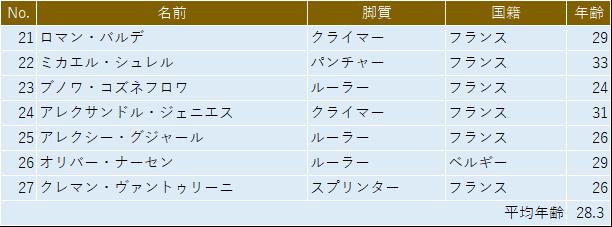 f:id:SuzuTamaki:20190609120902p:plain