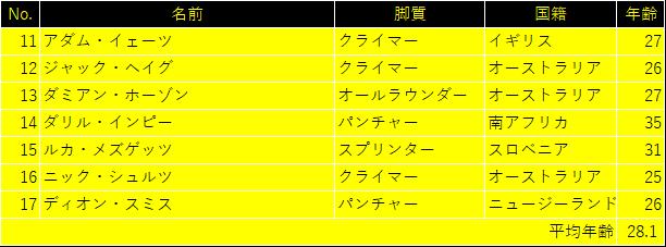f:id:SuzuTamaki:20190609120912p:plain