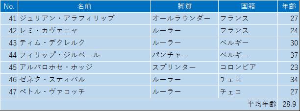 f:id:SuzuTamaki:20190609120948p:plain