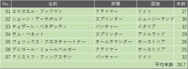 f:id:SuzuTamaki:20190609121007p:plain