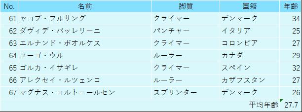 f:id:SuzuTamaki:20190609121027p:plain