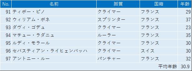 f:id:SuzuTamaki:20190609121122p:plain
