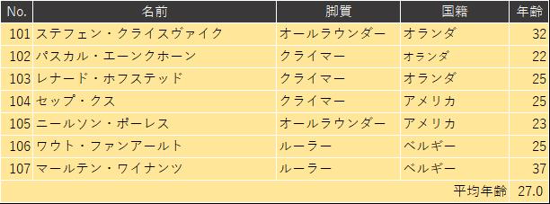 f:id:SuzuTamaki:20190609121148p:plain