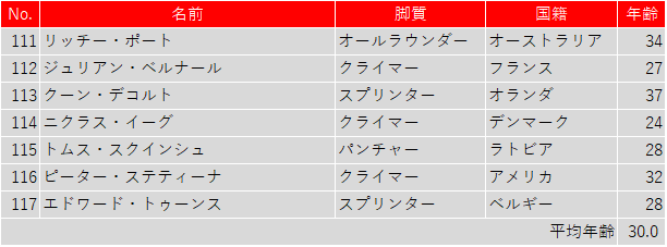 f:id:SuzuTamaki:20190609121228p:plain