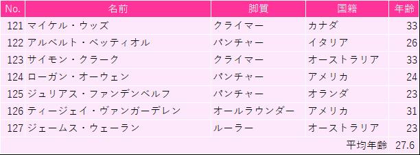 f:id:SuzuTamaki:20190609121251p:plain