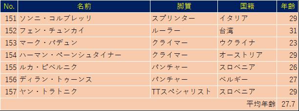 f:id:SuzuTamaki:20190609121359p:plain
