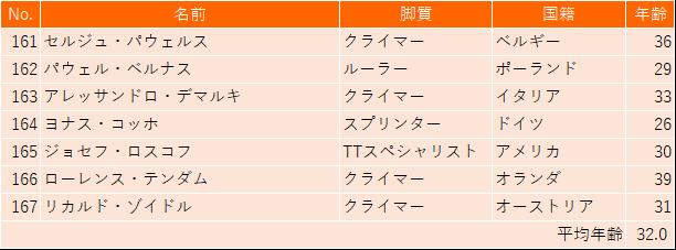f:id:SuzuTamaki:20190609121415p:plain