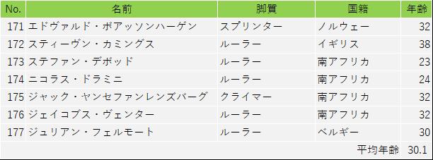 f:id:SuzuTamaki:20190609121433p:plain
