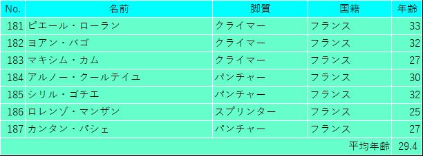 f:id:SuzuTamaki:20190609121541p:plain