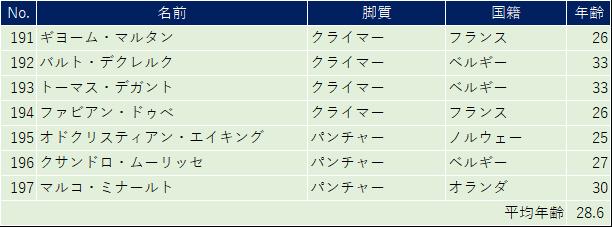 f:id:SuzuTamaki:20190609121613p:plain