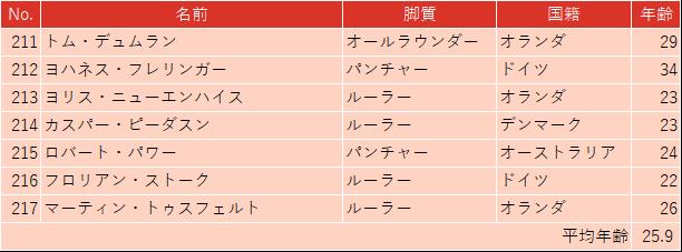f:id:SuzuTamaki:20190609121650p:plain