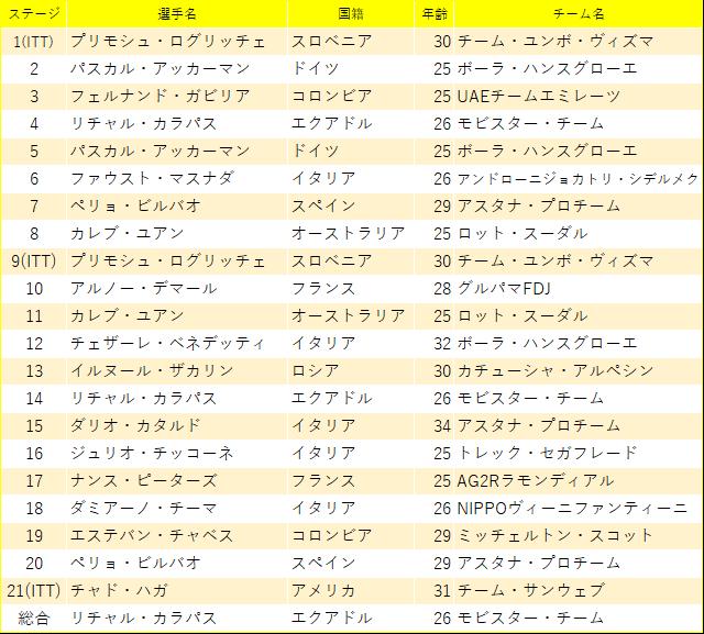 f:id:SuzuTamaki:20190609144903p:plain