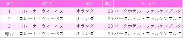 f:id:SuzuTamaki:20190609152057p:plain