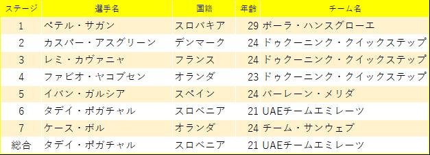 f:id:SuzuTamaki:20190609154946p:plain