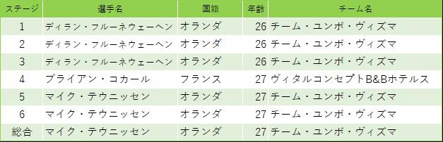 f:id:SuzuTamaki:20190609155845p:plain
