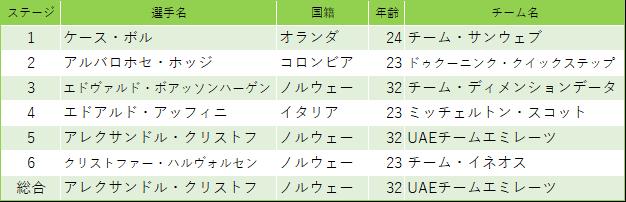 f:id:SuzuTamaki:20190609161105p:plain