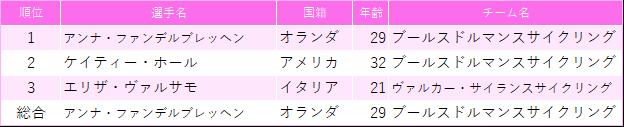 f:id:SuzuTamaki:20190609163044p:plain